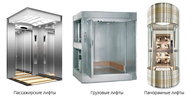 Продажа лифтового оборудования